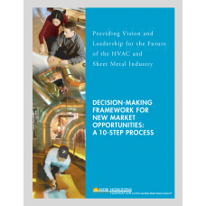 Decision-Making Framework for New Market Opportunities: A 10-Step Process