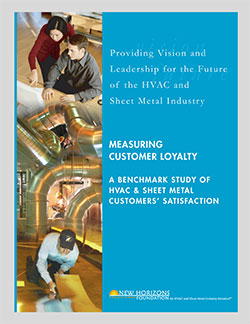 Measuring Customery Loyalty